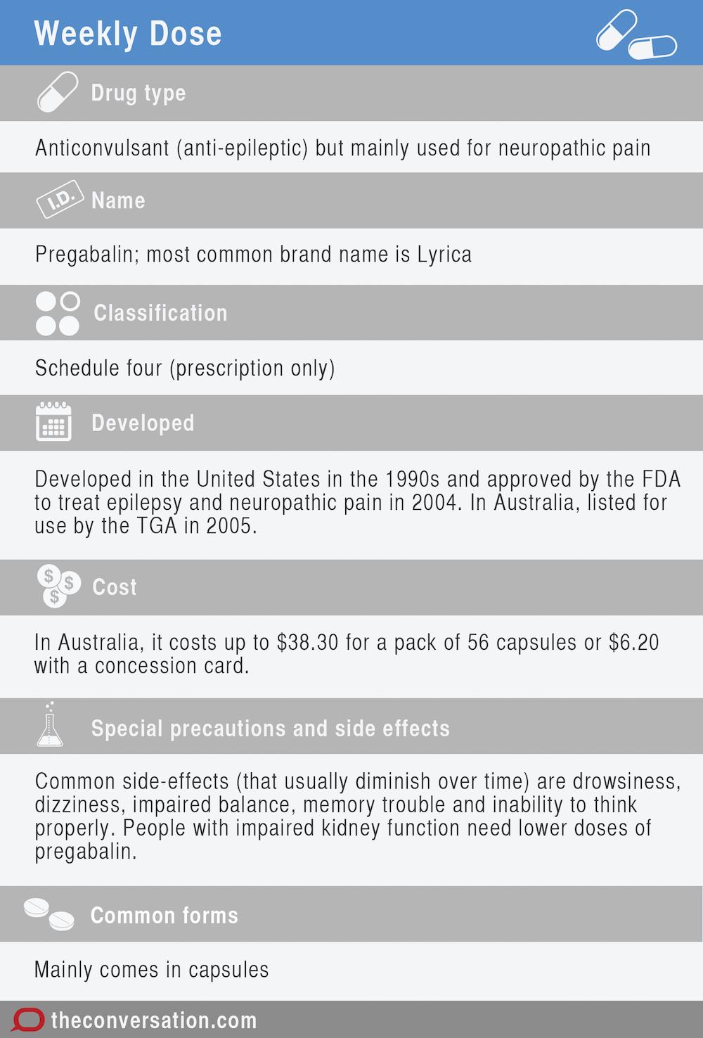 Weekly Dose Lyrica The Epilepsy Drug That Treats Chronic