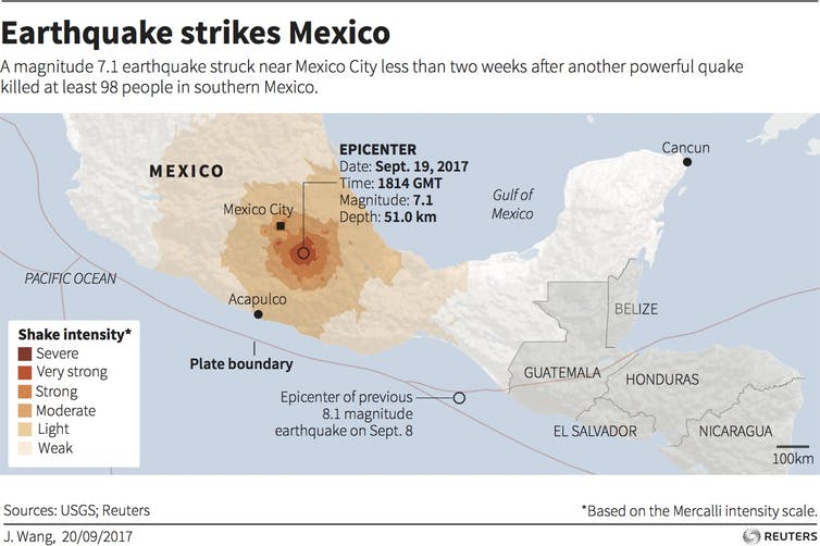 Mexico's Deep Inequality Exposed by Twin Earthquakes